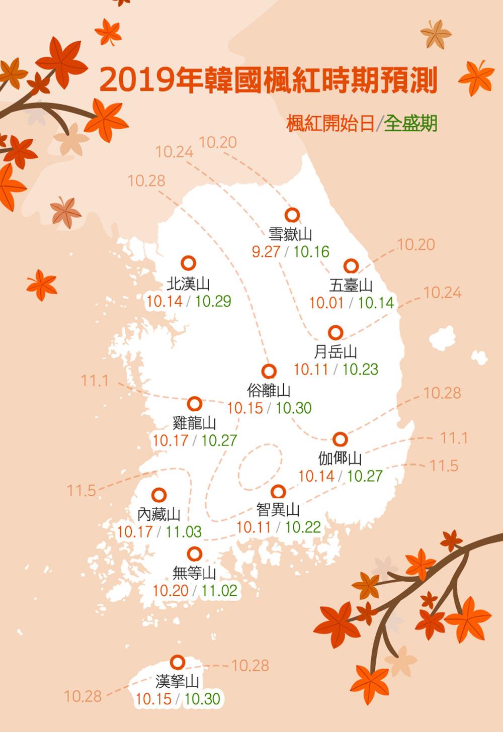 韓國楓紅時間預測 全韓國楓葉銀杏景點行程規劃