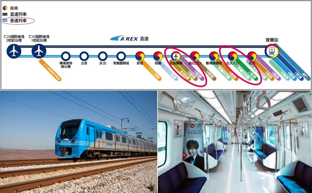 韓國機場鐵路普通列車-金浦機場到弘大