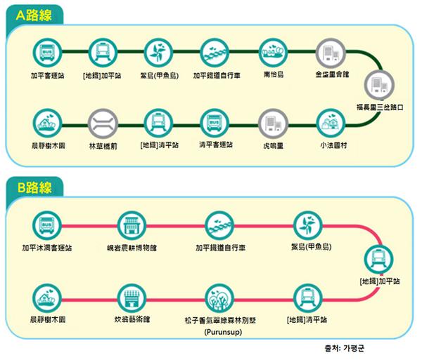 加平循環巴士AB路線圖.png