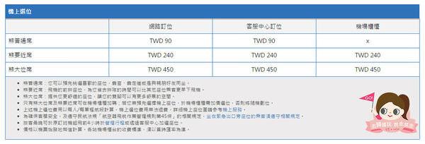 威航台灣本土廉價航空VAir0004.jpg