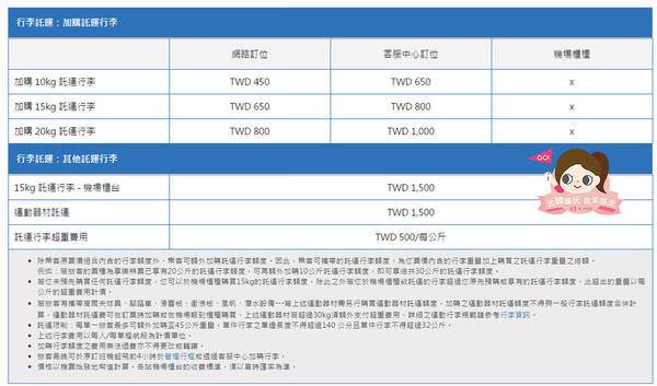威航台灣本土廉價航空VAir0003.jpg